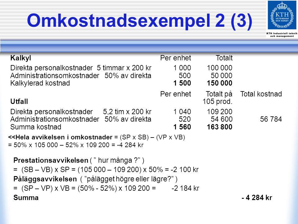 Omkostnadsexempel 2 (3) Kalkyl Per enhet Totalt