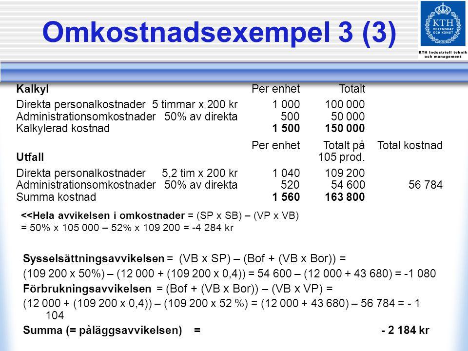 Omkostnadsexempel 3 (3) Kalkyl Per enhet Totalt