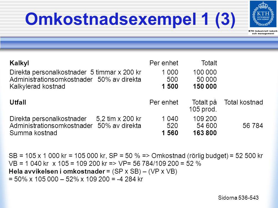Omkostnadsexempel 1 (3) Kalkyl Per enhet Totalt