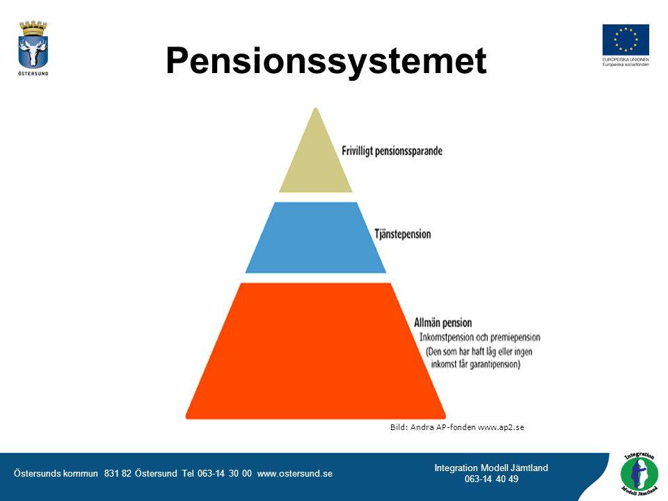 Pensionssystemet Bild: Andra AP-fonden www.ap2.se