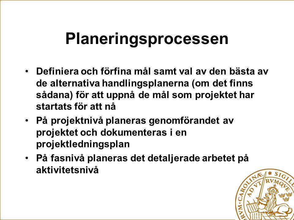 Planeringsprocessen