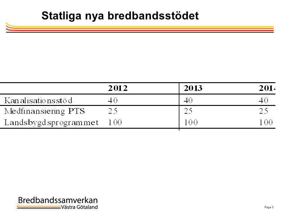 Statliga nya bredbandsstödet