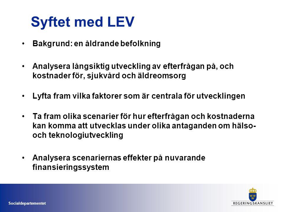 Syftet med LEV Bakgrund: en åldrande befolkning