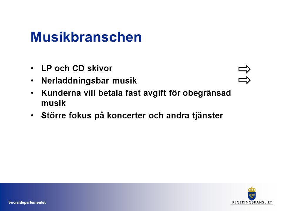Musikbranschen LP och CD skivor Nerladdningsbar musik
