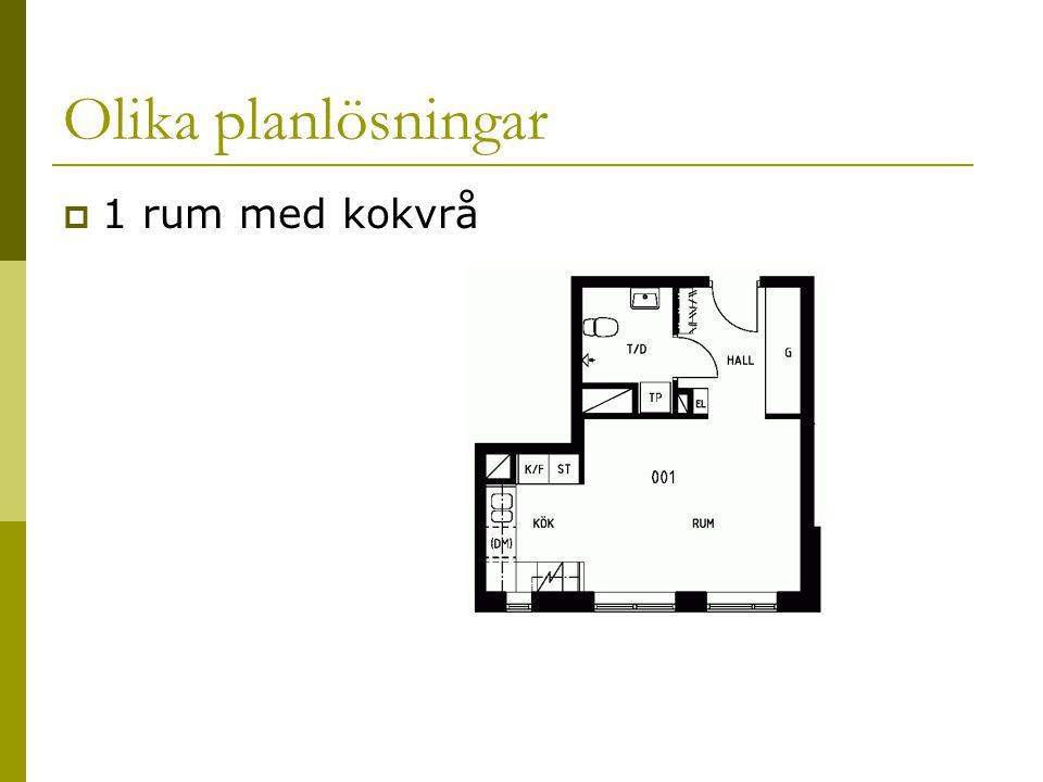 Olika planlösningar 1 rum med kokvrå