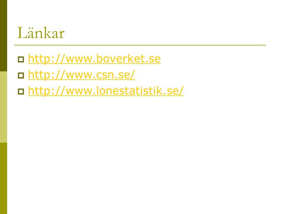 Länkar http://www.boverket.se http://www.csn.se/
