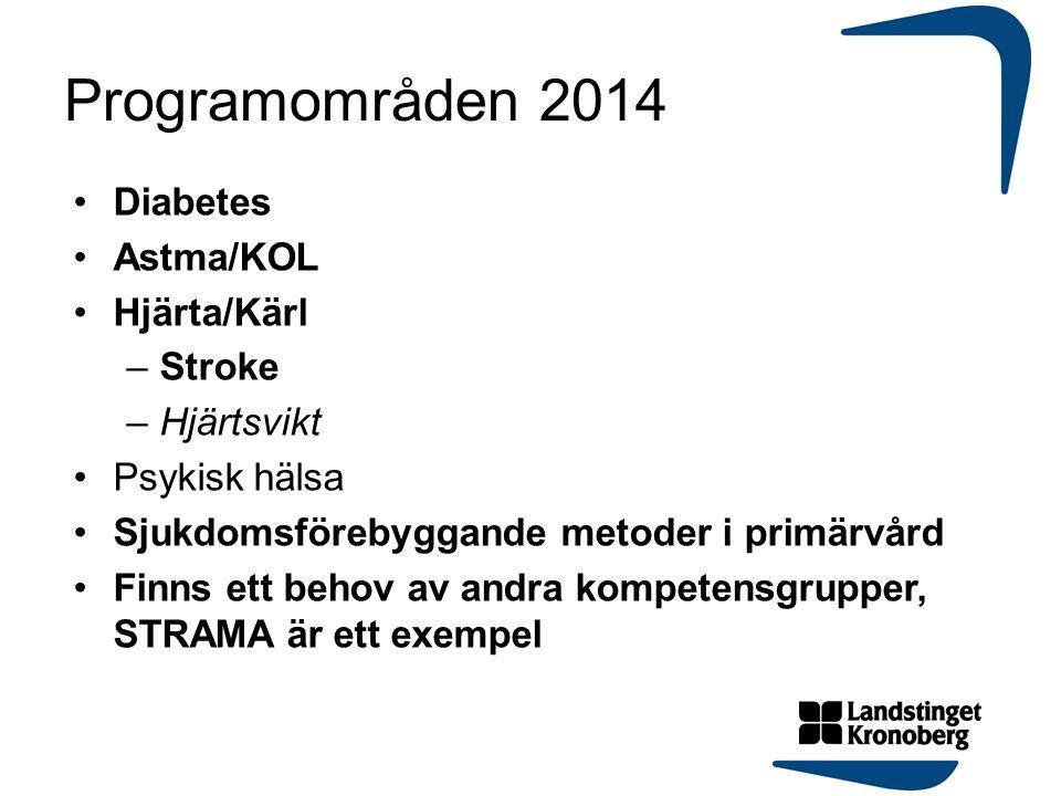 Programområden 2014 Diabetes Astma/KOL Hjärta/Kärl Stroke Hjärtsvikt