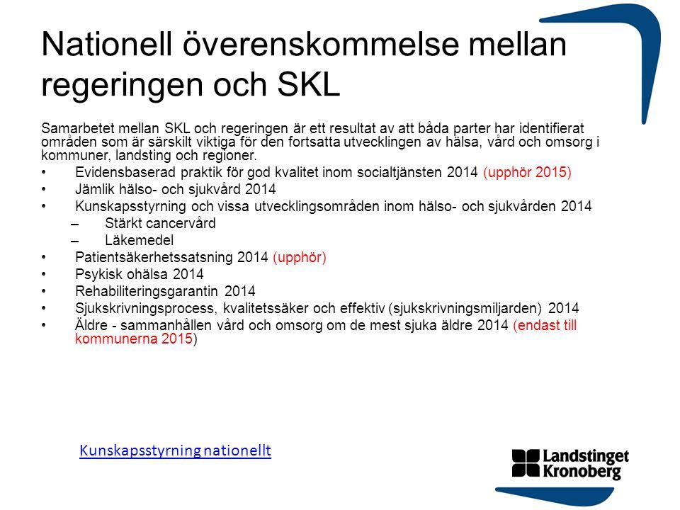 Nationell överenskommelse mellan regeringen och SKL