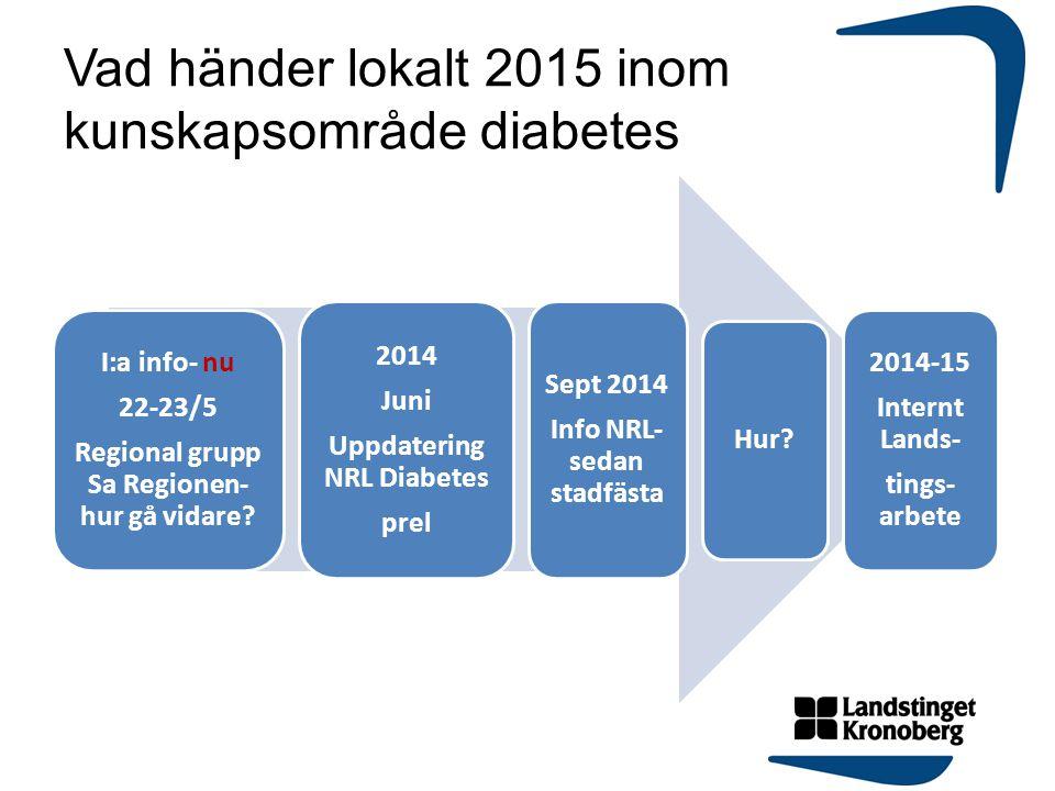 Vad händer lokalt 2015 inom kunskapsområde diabetes