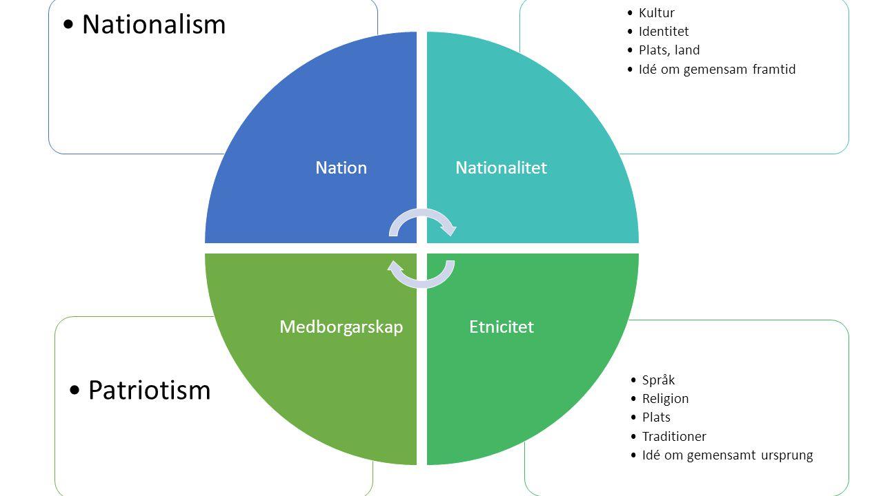 Nationalism Patriotism Kultur Identitet Plats, land