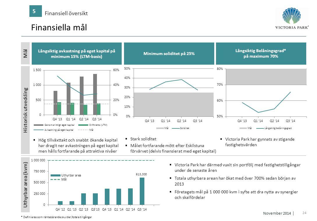 Finansiella mål 5 Finansiell översikt Mål Historisk utveckling