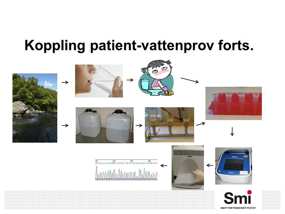Koppling patient-vattenprov forts.