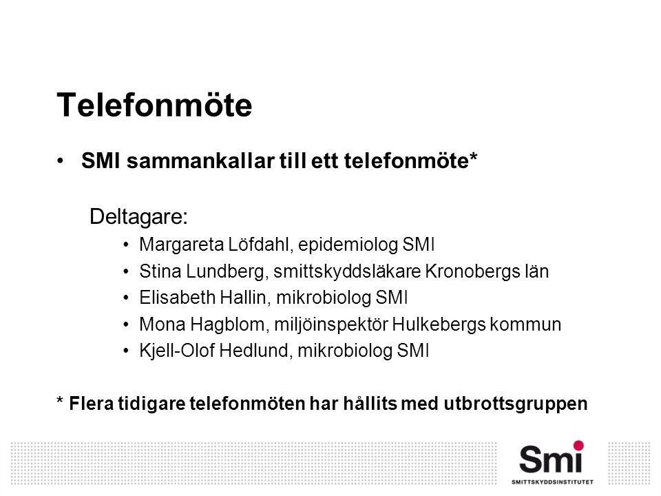 Telefonmöte SMI sammankallar till ett telefonmöte* Deltagare: