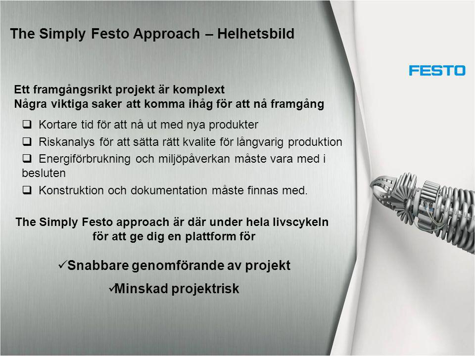 The Simply Festo Approach – Helhetsbild