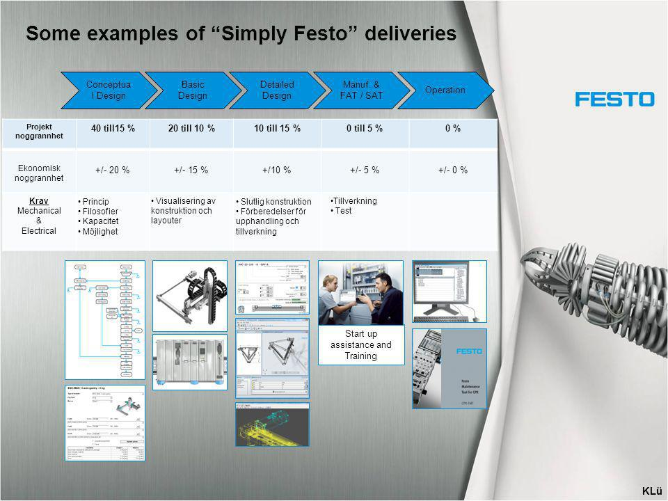 Some examples of Simply Festo deliveries