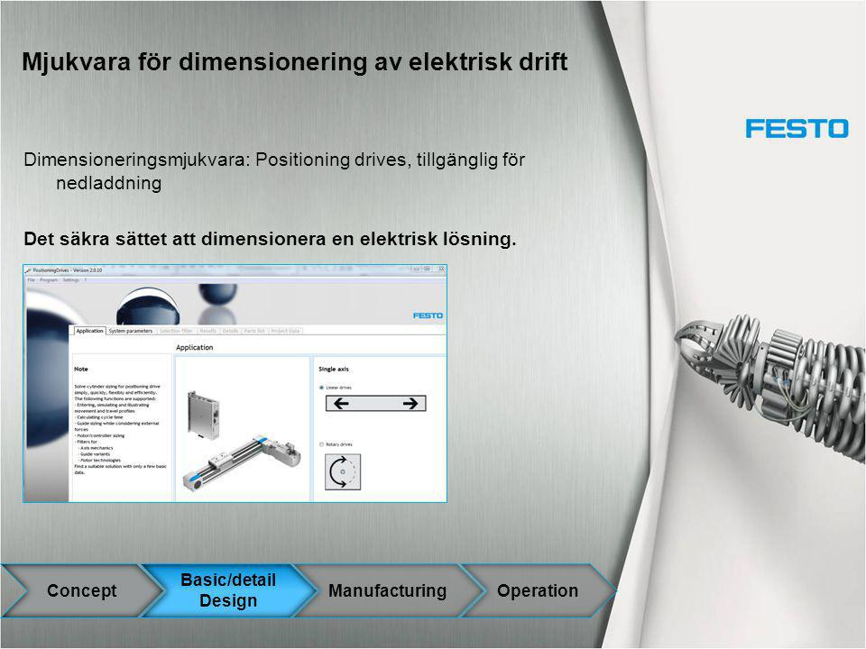 Mjukvara för dimensionering av elektrisk drift