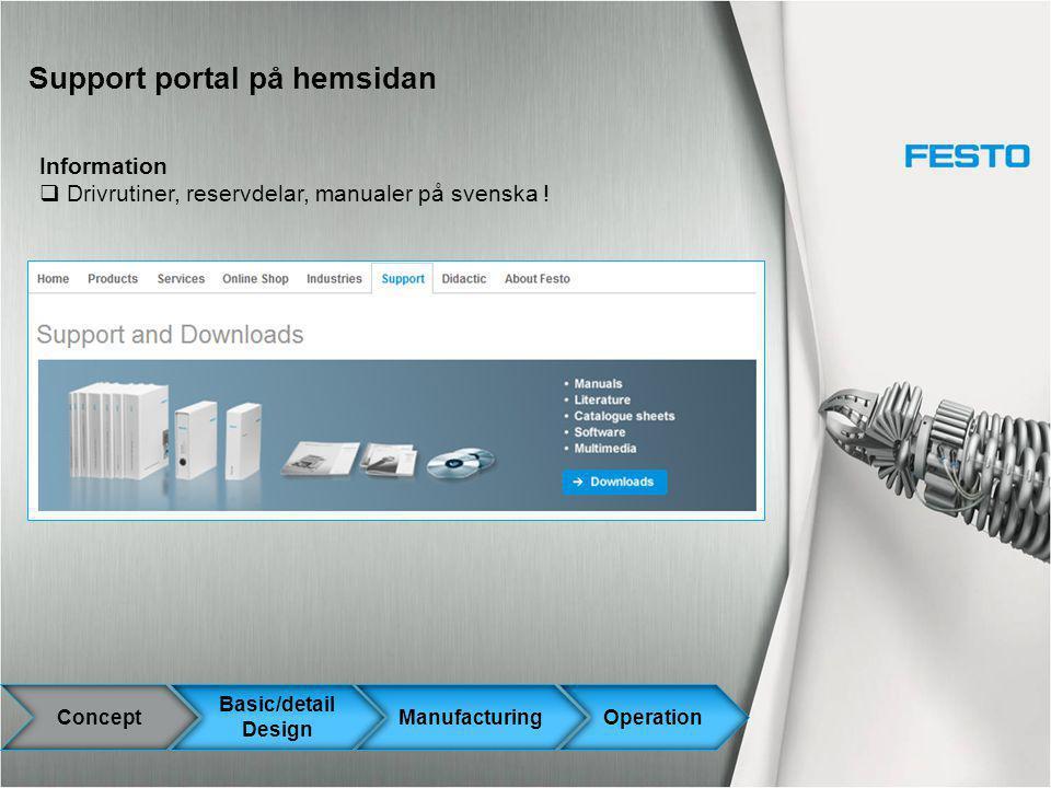 Support portal på hemsidan