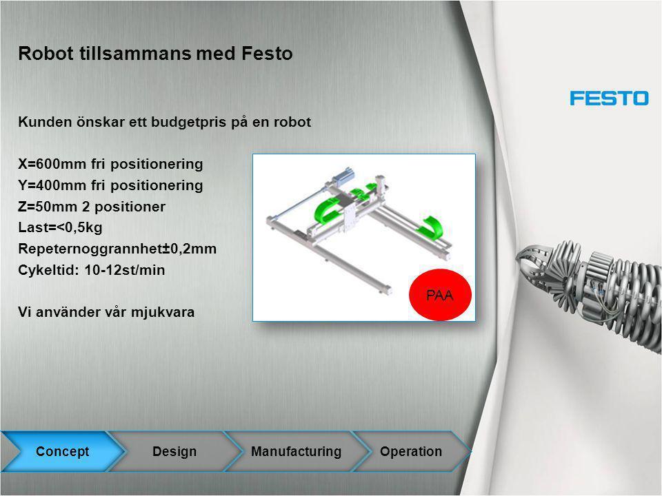 Robot tillsammans med Festo