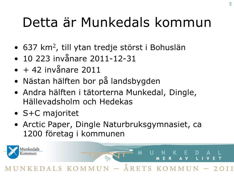 Detta är Munkedals kommun