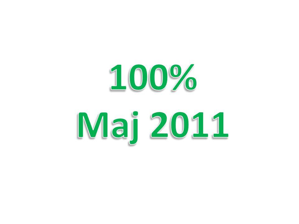 100% Maj 2011.