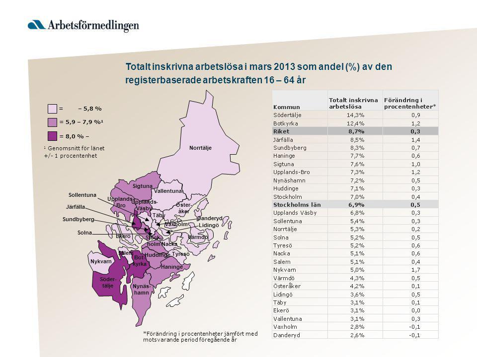 Totalt inskrivna arbetslösa i mars 2013 som andel (%) av den