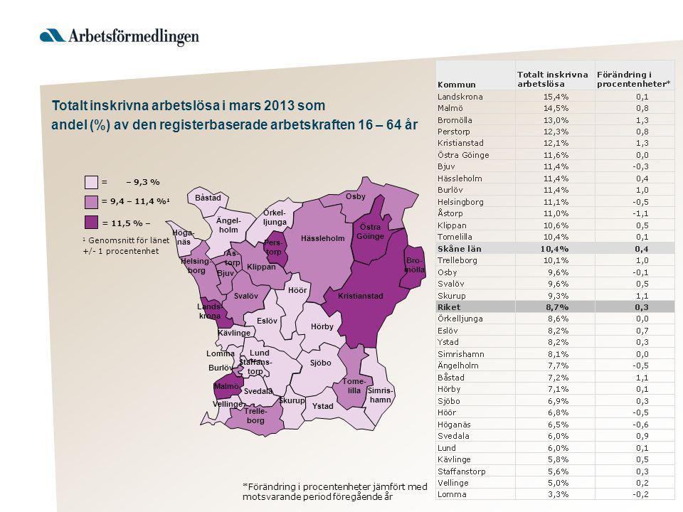 Totalt inskrivna arbetslösa i mars 2013 som