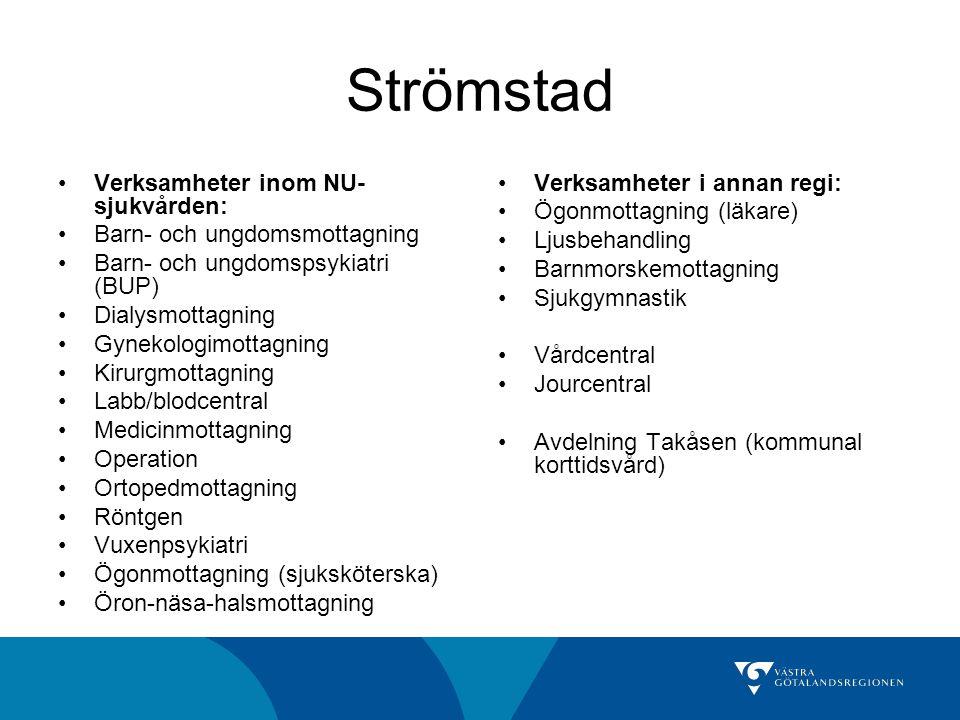 Strömstad Verksamheter inom NU-sjukvården: Barn- och ungdomsmottagning