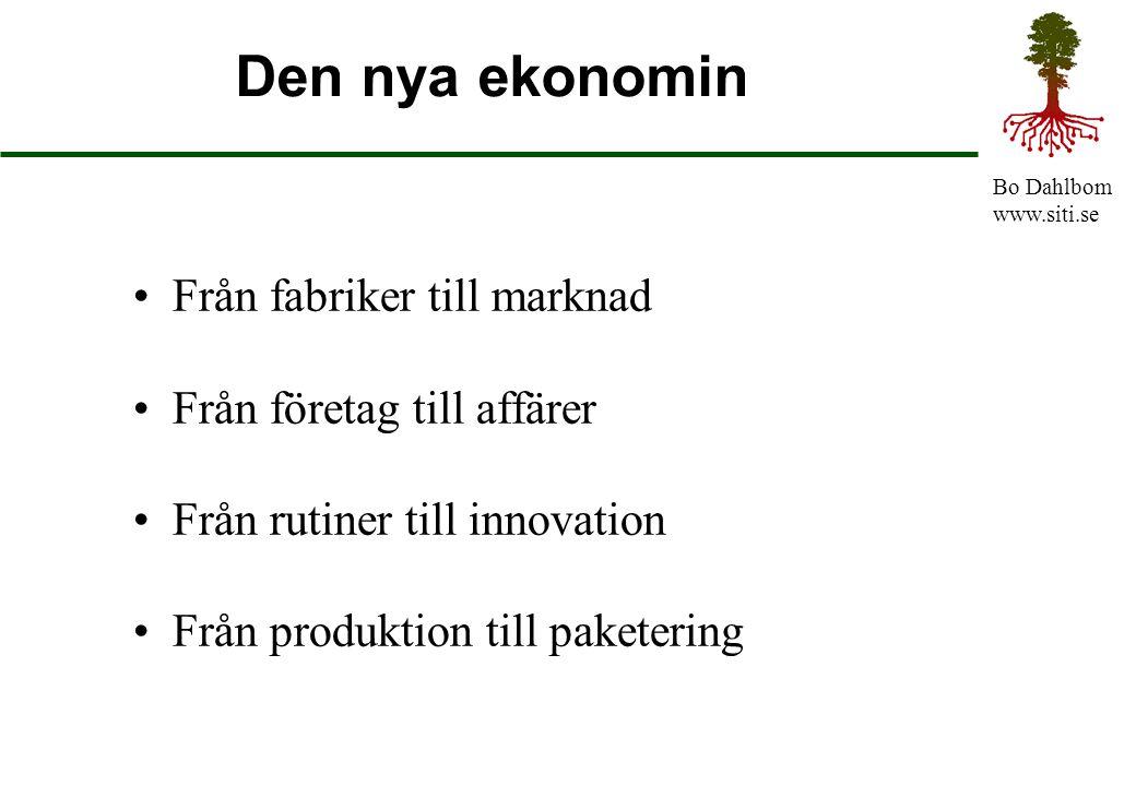 Den nya ekonomin Från fabriker till marknad Från företag till affärer