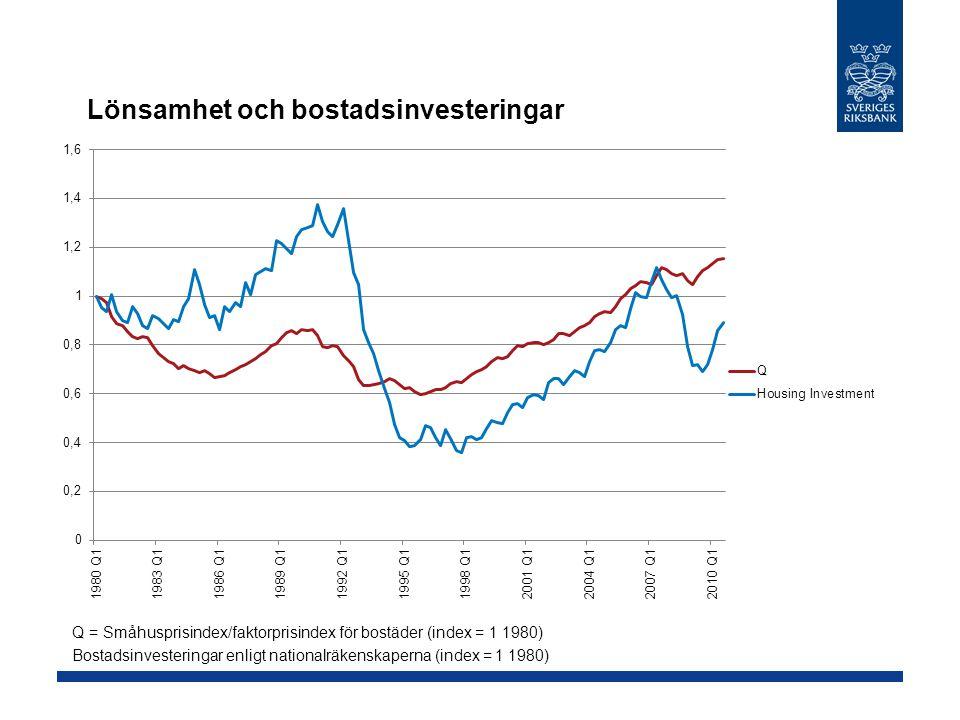 Lönsamhet och bostadsinvesteringar