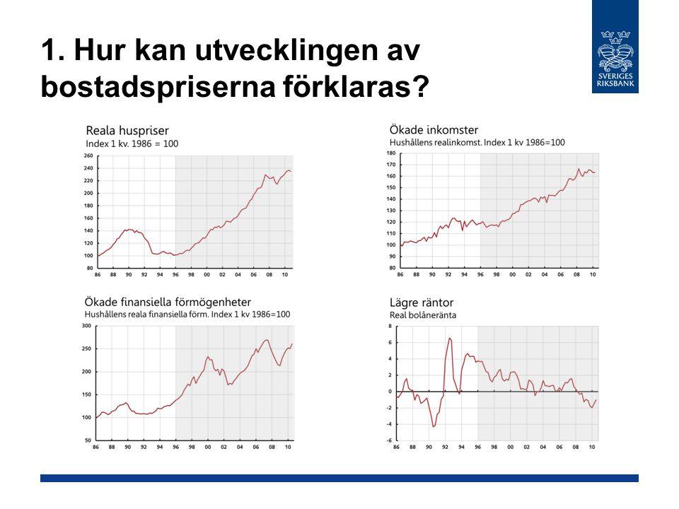 1. Hur kan utvecklingen av bostadspriserna förklaras