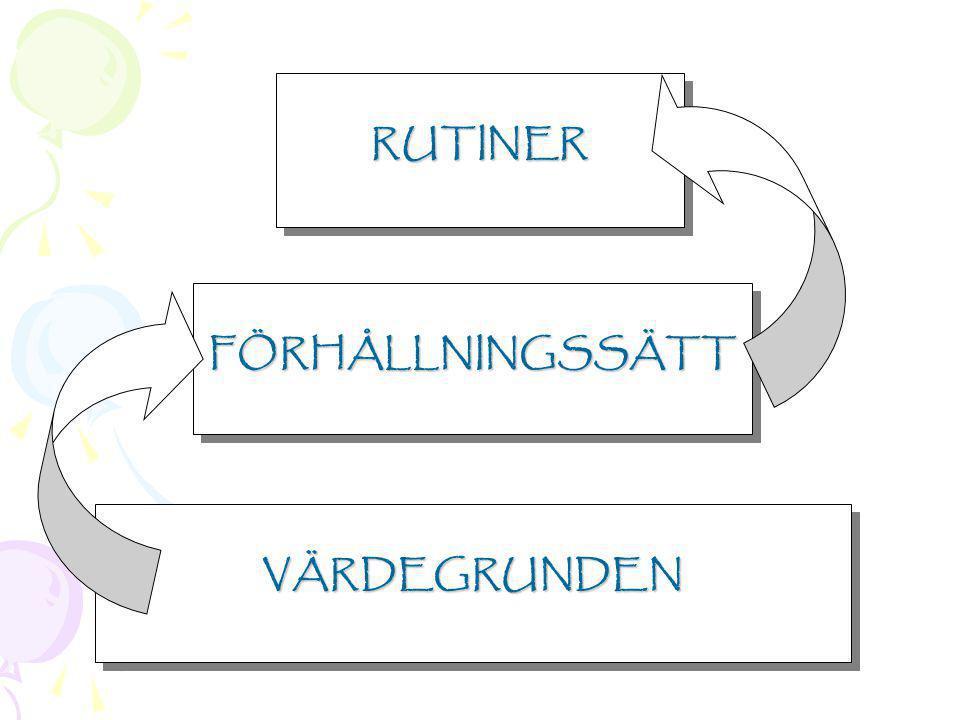 RUTINER FÖRHÅLLNINGSSÄTT VÄRDEGRUNDEN