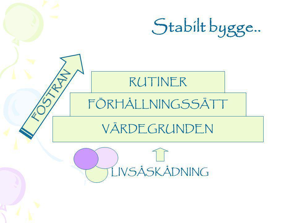 Stabilt bygge.. RUTINER FÖRHÅLLNINGSSÄTT VÄRDEGRUNDEN FOSTRAN