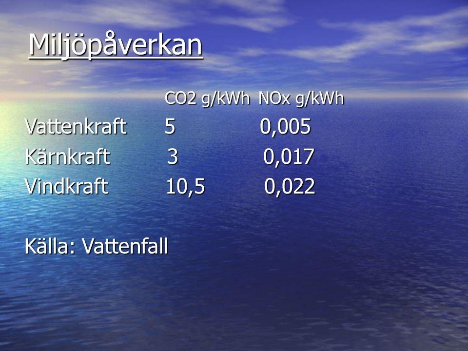 Miljöpåverkan CO2 g/kWh NOx g/kWh Vattenkraft 5 0,005