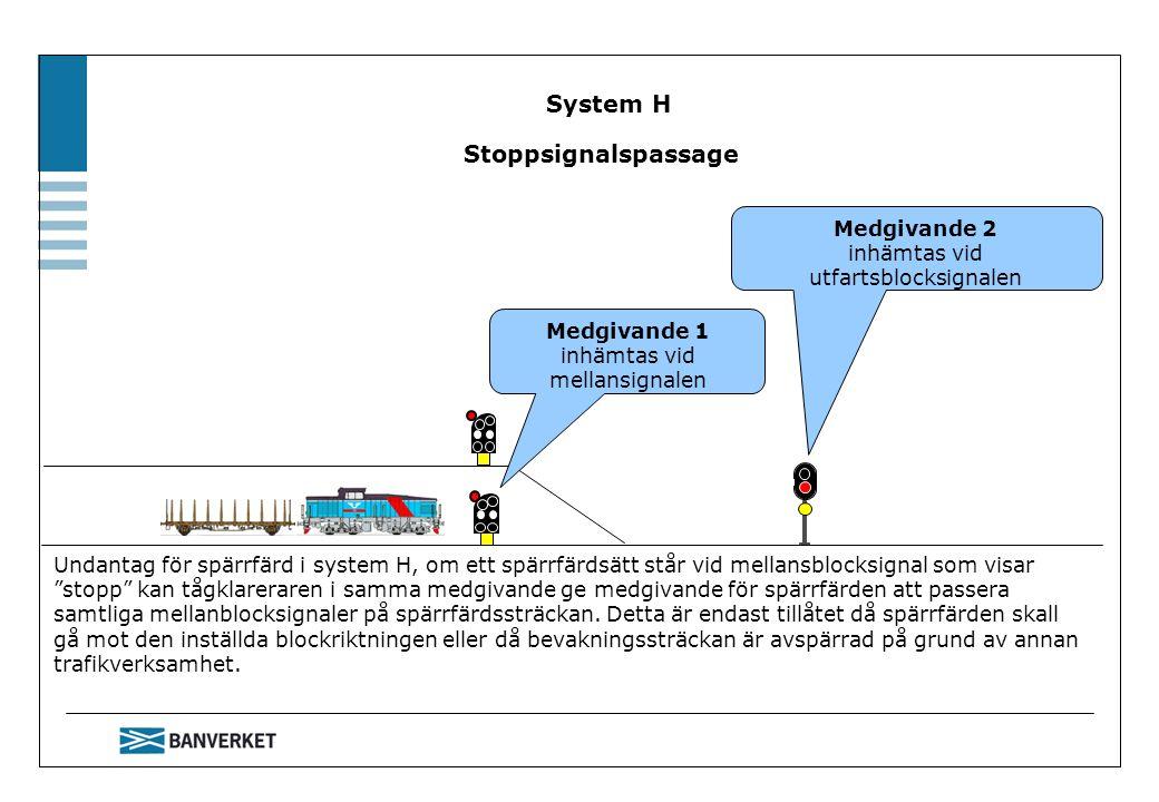 System H Stoppsignalspassage