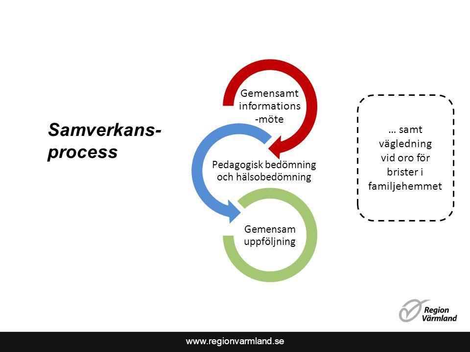 Samverkans-process Gemensamt informations-möte … samt vägledning