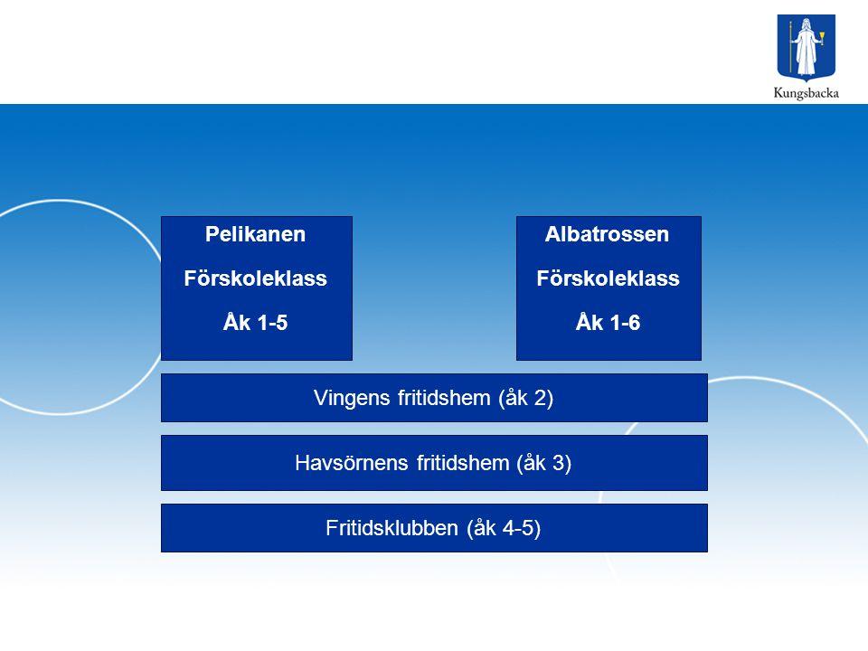 Pelikanen Förskoleklass Åk 1-5 Albatrossen Förskoleklass Åk 1-6