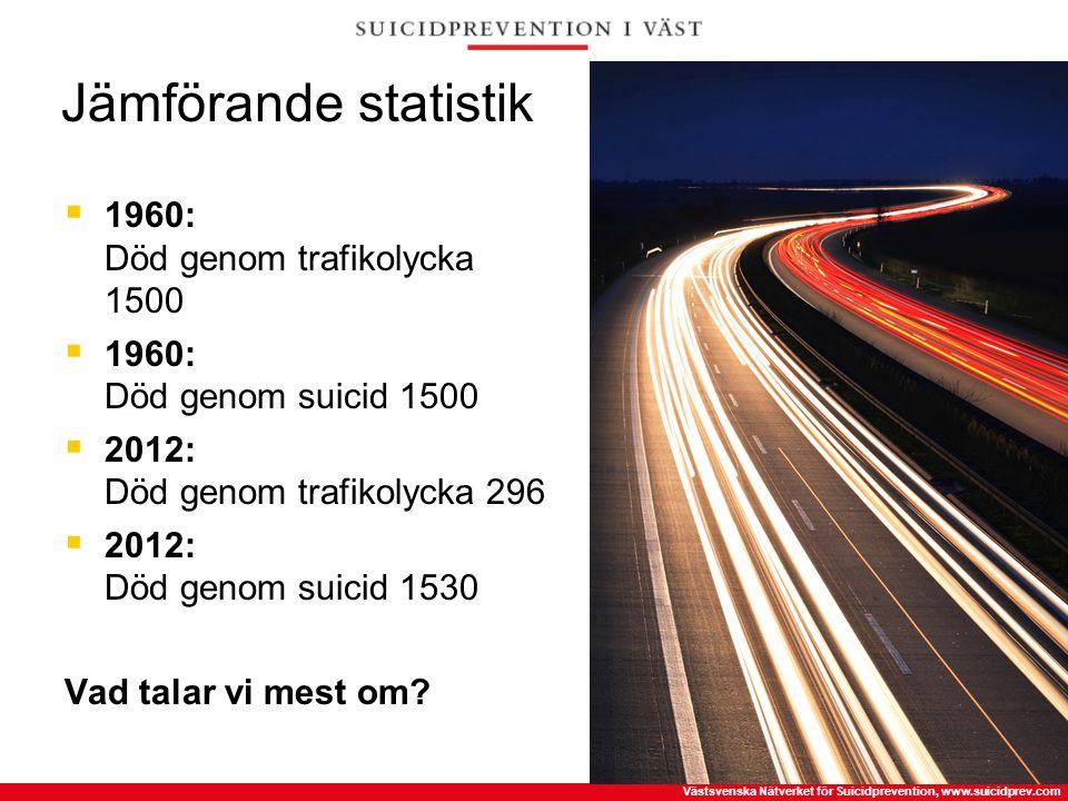 Jämförande statistik 1960: Död genom trafikolycka 1500