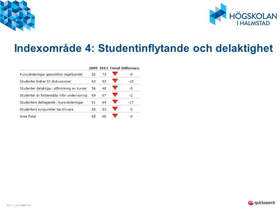 Indexområde 4: Studentinflytande och delaktighet