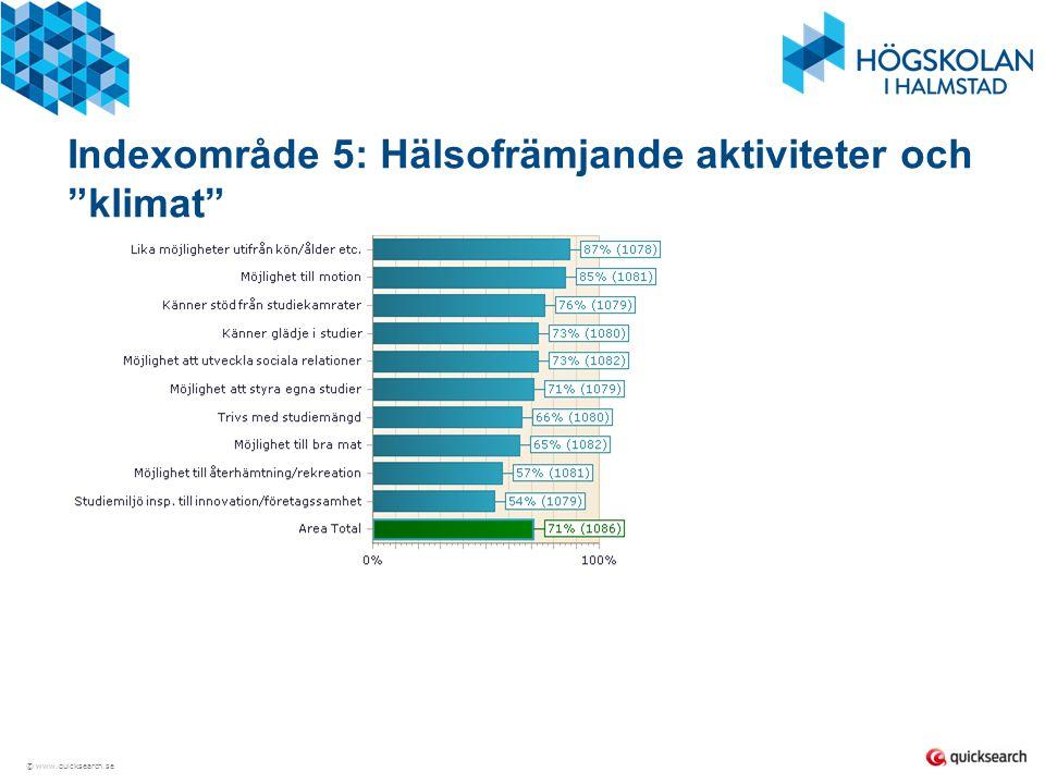 Indexområde 5: Hälsofrämjande aktiviteter och klimat