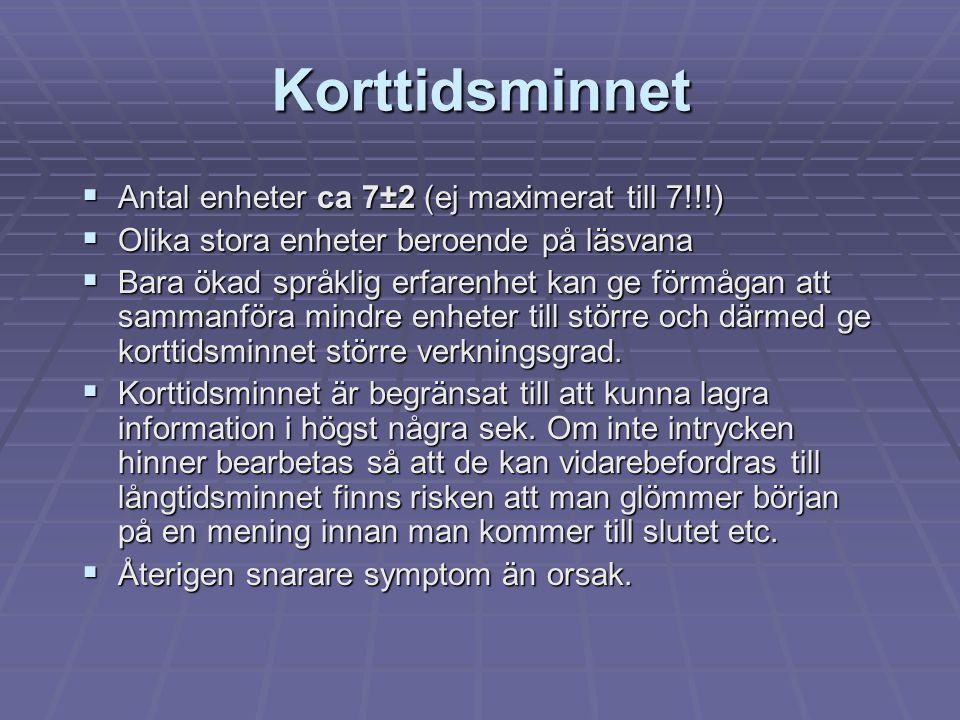 Korttidsminnet Antal enheter ca 7±2 (ej maximerat till 7!!!)