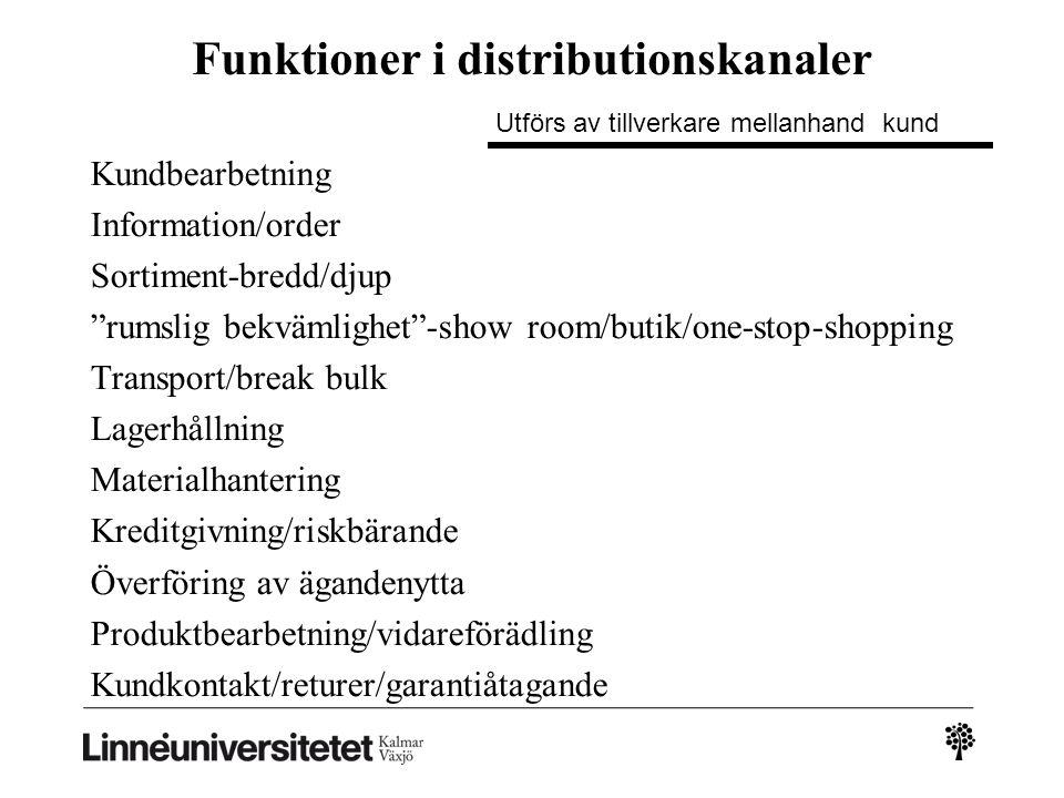 Funktioner i distributionskanaler