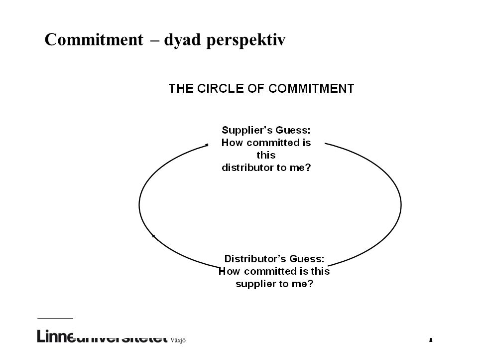 Commitment – dyad perspektiv