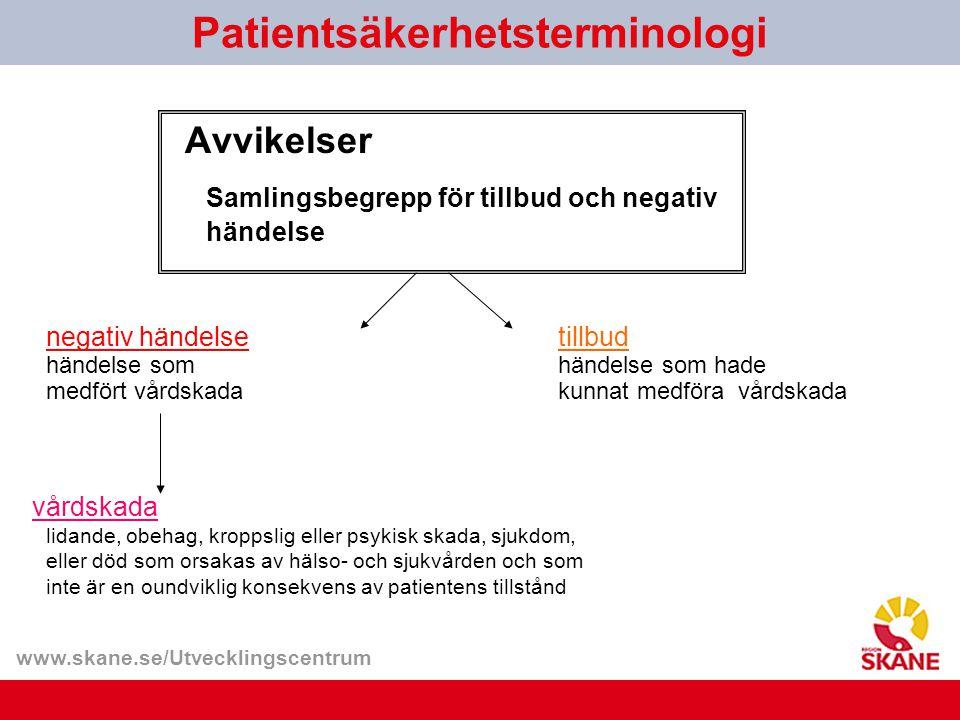 Patientsäkerhetsterminologi