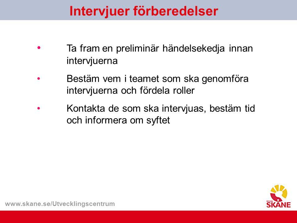 Intervjuer förberedelser