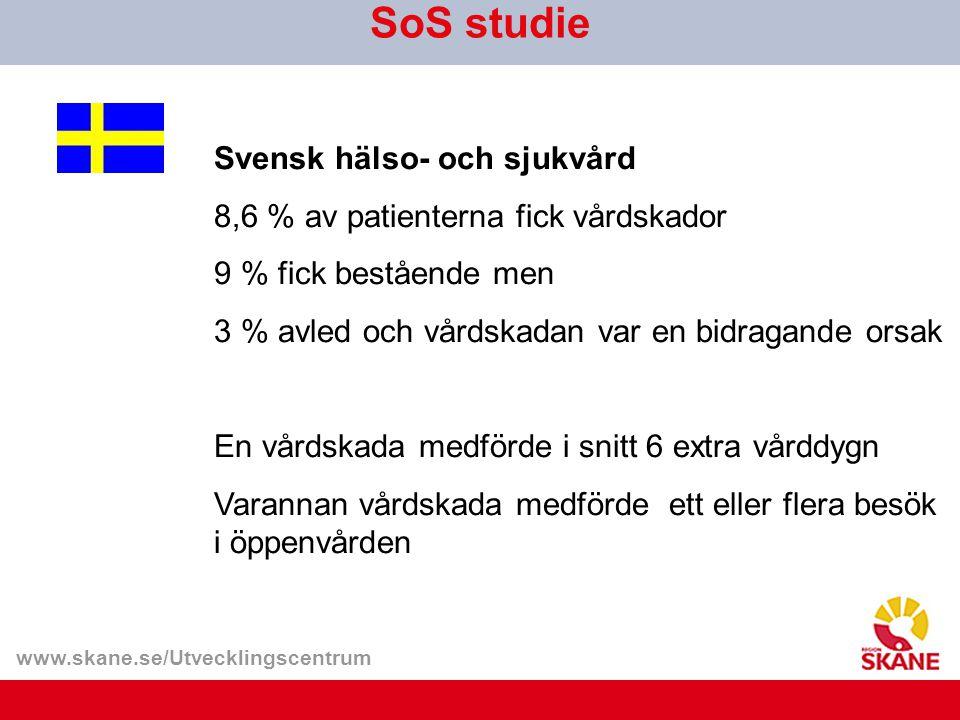 SoS studie Svensk hälso- och sjukvård