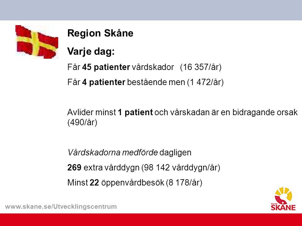 Region Skåne Varje dag: Får 45 patienter vårdskador (16 357/år)