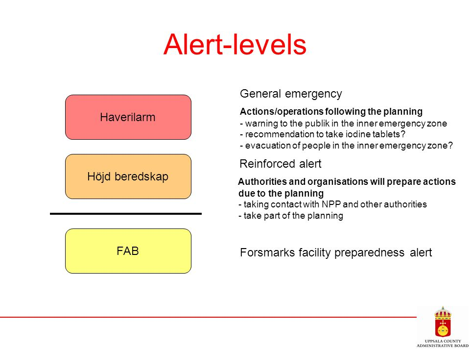 Alert-levels General emergency Haverilarm Reinforced alert