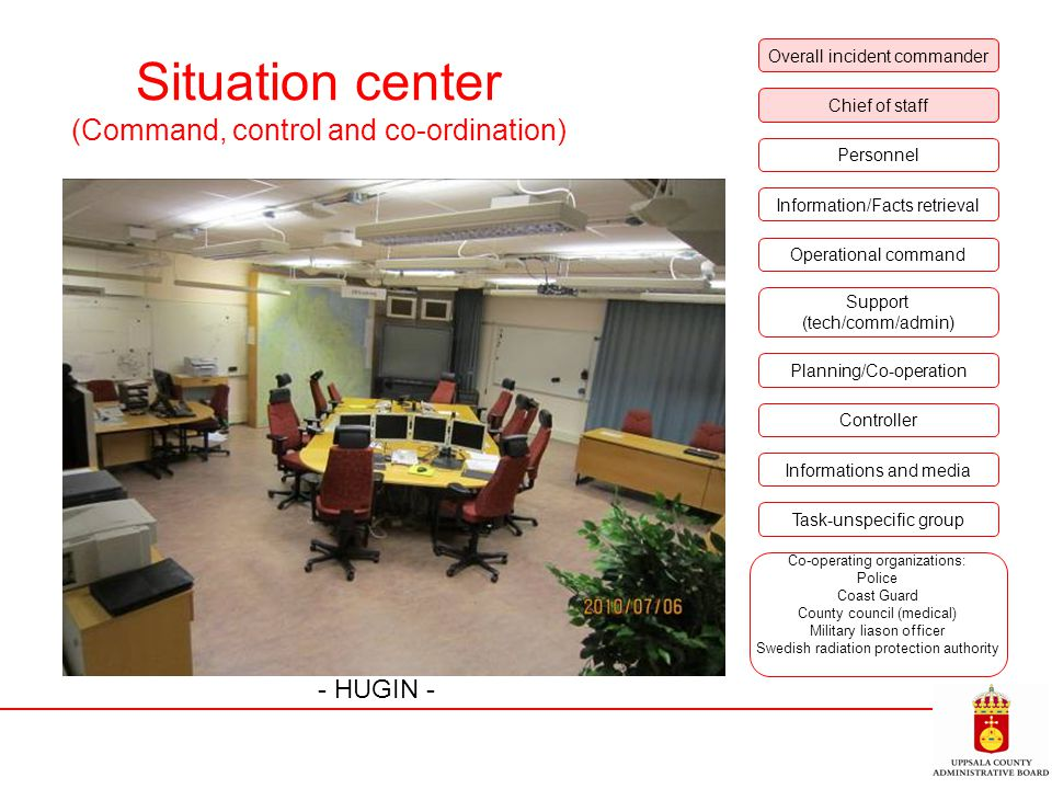Situation center (Command, control and co-ordination)