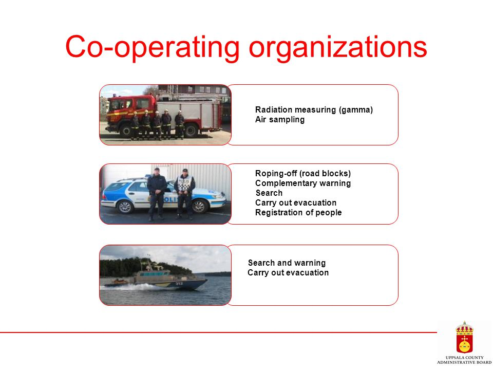 Co-operating organizations