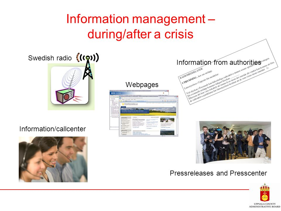 Information management – during/after a crisis